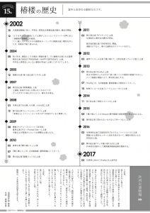 演劇創作館「椿楼」 の歴史